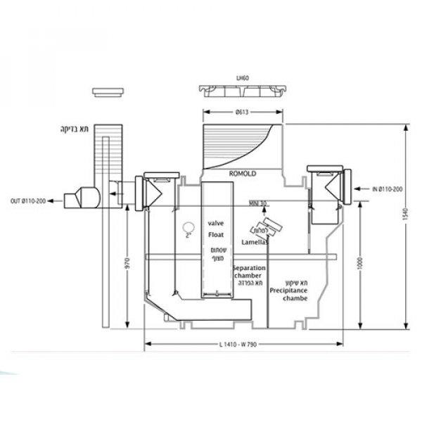 LIGHT LIQUID SEPARATORS - LLS  (Single piece)