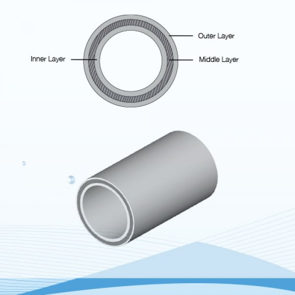 Silent Flow Pipes